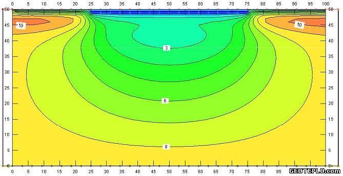 Горизонтальное геотермальное поле