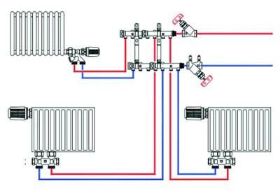 Монтаж радиаторной лучевой схемы