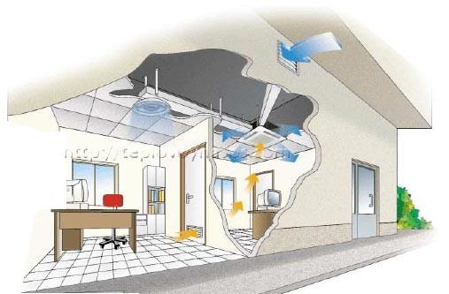 Монтаж системы охлаждения на основе фанкойлов